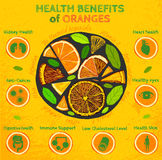 Orange Health Benefits Royalty Free Stock Images