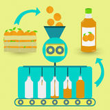 Orange juice fabrication process Royalty Free Stock Photography