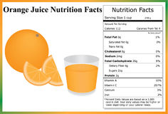 Orange Juice Nutrition Facts Stock Image