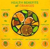 Orange Nutzen für die Gesundheit Lizenzfreie Stockbilder