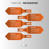 Orange timeline Infographic design template. Vector Royalty Free Stock Photography
