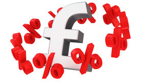 Orbit of pound. Discount orbit around the pound symbol Royalty Free Stock Image