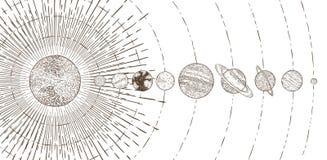 Orbitaal planetensysteem Astronomiezonnestelsels, solars de planetarische en uitstekende ruimte vectorillustratie van de planeetb stock illustratie