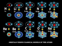 Orbital models of the atoms. The image illustrates the orbital models of atoms following the more classic model (based on orbits) proposed by Bohr stock illustration
