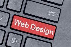 Ord för rengöringsdukdesign på tangentbordet Fotografering för Bildbyråer