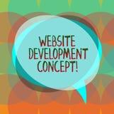 Ord som skriver begrepp för textWebsiteutveckling Affärsidé för framkallning av en webbplats för internetmellanrumsanförandet royaltyfri illustrationer
