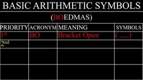 Ordem dos operadores de precedência matemática vídeos de arquivo