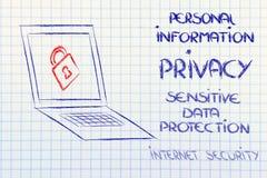 Ordenador con la cerradura: seguridad de Internet e informati confidencial Imágenes de archivo libres de regalías