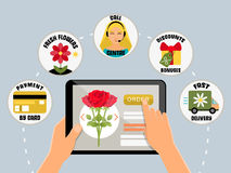 Order flowers online concept vector illustration. Internet shopping, payment, delivery, call center. Hands holding. Tablet. Online flower shop icons in flat Stock Photo