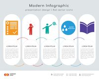 Order management infographics design. Infographics design  and order management, panic, ambition, water resistant, catalogue icons can be used for workflow Royalty Free Stock Image