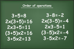 Order of operations on green chalkboard.  Royalty Free Stock Photos