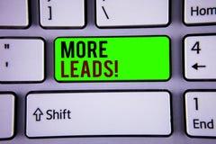 Ordhandstiltext mer Motivational appell för blytak Affärsidé för Give extra potentiella klienter kunder arkivbilder