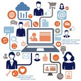 Ordinateur de réseau social Photo stock