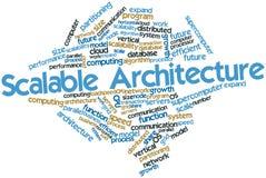 Ordoklarhet för Scalable arkitektur royaltyfri illustrationer