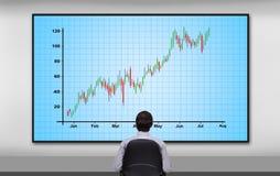 Orex chart Stock Photos