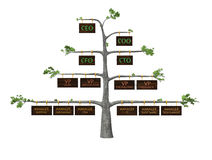 Org Chart, eco friendly Royalty Free Stock Photos