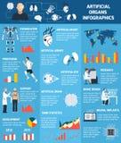 Organes artificiels bioniques Infographics illustration stock