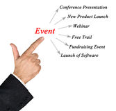 Organiaztion of an event Royalty Free Stock Image