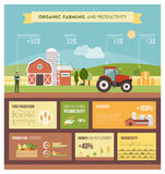 Organic farming. And industrial food production infographic with icons and text, country landscape with farm, fields and tractor Royalty Free Stock Image