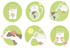 Organic Milk Set. A set of earth friendly milk and milk-related icons Royalty Free Stock Photos