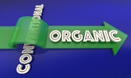 Organic Vs Conventional Food Ingredients Natural Eating 3d Illus. Tration Royalty Free Stock Photo