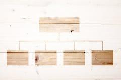 Organigram on wooden background Stock Photos