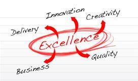 Organigrama de la excelencia - concepto de la dirección libre illustration