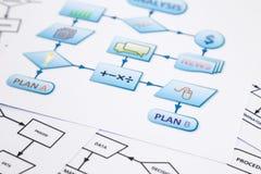 Organigrama de proceso del plan del control del negocio Fotografía de archivo libre de regalías