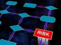 Organigrama del riesgo Foto de archivo libre de regalías