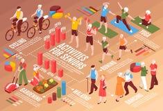 Organigrama isométrico de la gente mayor ilustración del vector