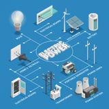 Organigrama isométrico de la red del poder de la electricidad Foto de archivo libre de regalías