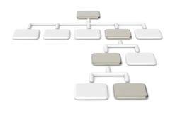 Organigramma, acciaio spazzolato Fotografie Stock Libere da Diritti