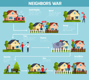 Organigramme de guerre de voisins illustration stock