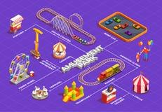 Organigramme de parc d'attractions illustration libre de droits