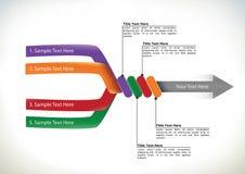 Organigramme de présentation avec la flèche Images stock
