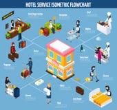 Organigramme isométrique coloré de service hôtelier illustration stock