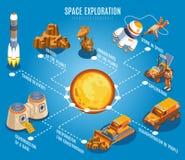 Organigramme isométrique d'exploration d'espace illustration stock
