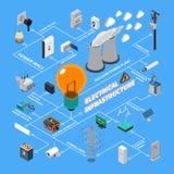 Organigramme isométrique d'infrastructure électrique illustration de vecteur