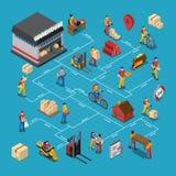 Organigramme isométrique de personnes d'entrepôt illustration libre de droits