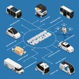 Organigramme isométrique de véhicules autonomes illustration stock