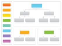 Organigramme réglé avec des éléments d'organigramme Image libre de droits