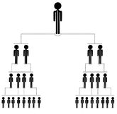 Organisation. Diagram with the leader and other people in business vector illustration