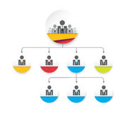 Organisation chart. Corporate relation chart. ORG tree. vector stock. Organisation chart. Corporate relation chart. ORG tree. vector stock royalty free illustration