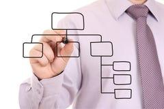 organisation för diagramteckningsman arkivbild