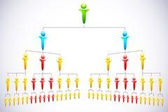 Organisational Hierarchy Stock Photos