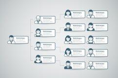 Organisationsübersicht Lizenzfreie Stockbilder