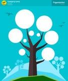 Organisationsübersicht-Baumkonzept Auch im corel abgehobenen Betrag Stockbild
