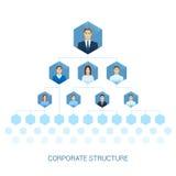 Organisationsdiagramm des Handelsunternehmens flach Stockbilder