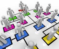 Organisationsdiagramm - Leute in farbigen Kästen Stockfoto
