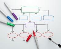 Organisationsplan - obenliegend Lizenzfreie Stockfotos